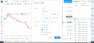 Configure Tradingview Alert Parameters