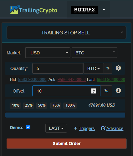 Trailing Limit Sell Order
